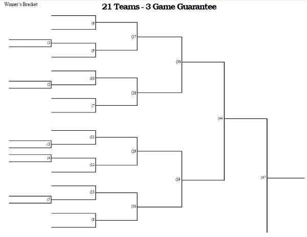 10 Team Triple Elimination Tournament Bracket - Auto
