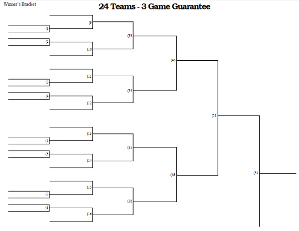 24 team - 3 game guarantee tournament bracket