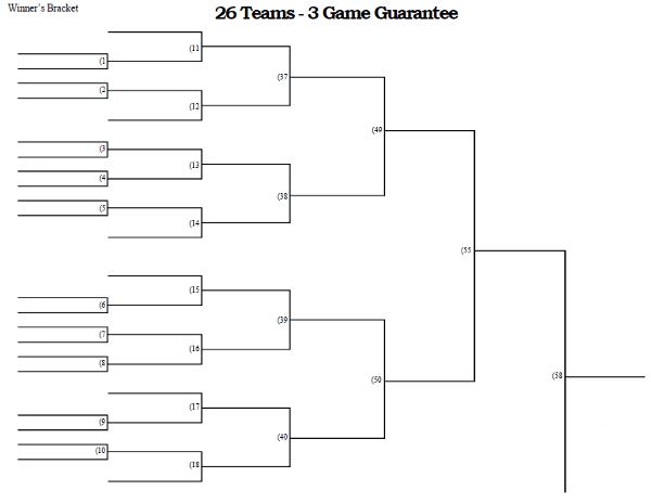 26 Team 3 Game Guarantee Tournament Bracket Printable