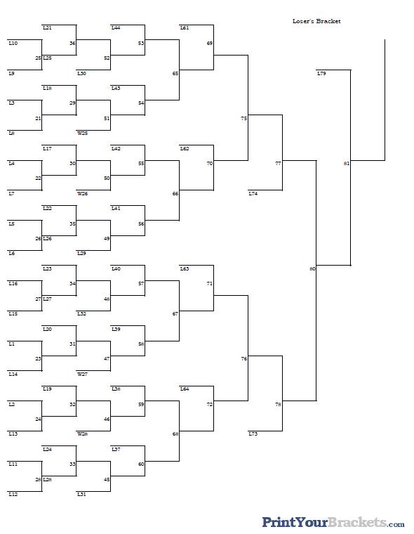 36 team - 3 game guarantee tournament bracket