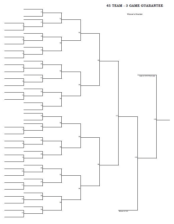45 team - 3 game guarantee tournament bracket