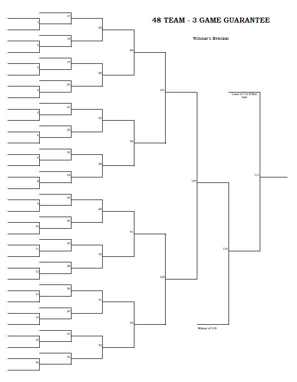 48 Team 3 Game Guarantee Tournament Bracket Printable