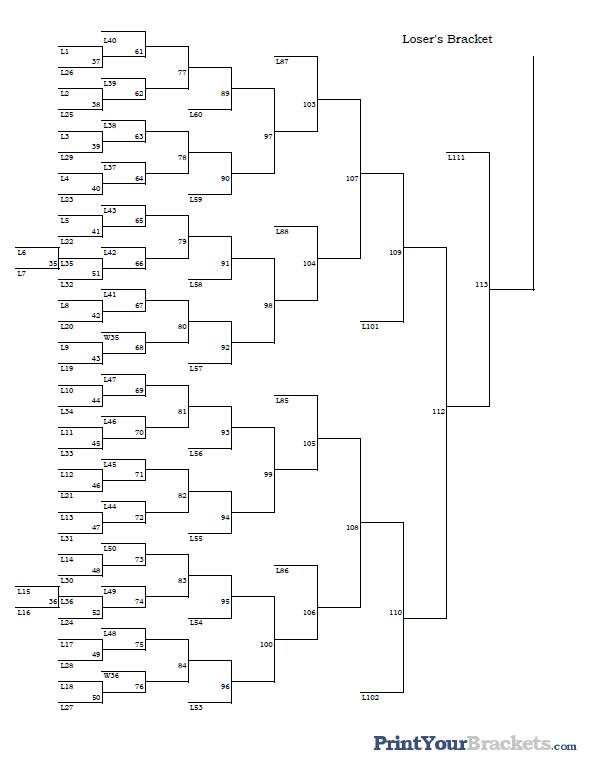 50 team - 3 game guarantee tournament bracket