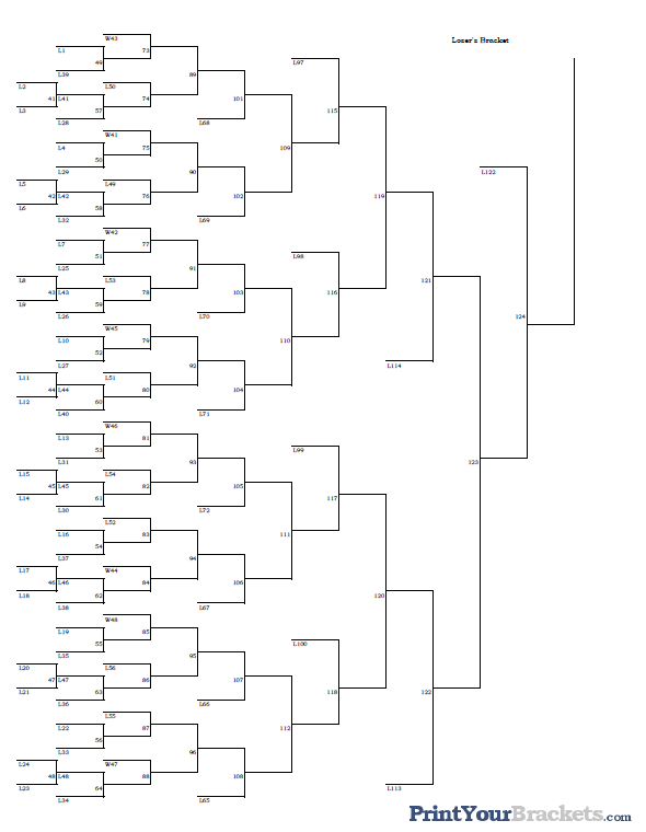 56 team - 3 game guarantee tournament bracket