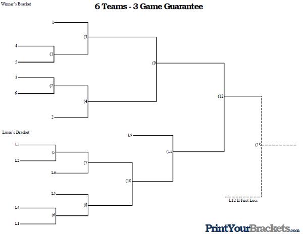 3 game guarantee 6 team seeded