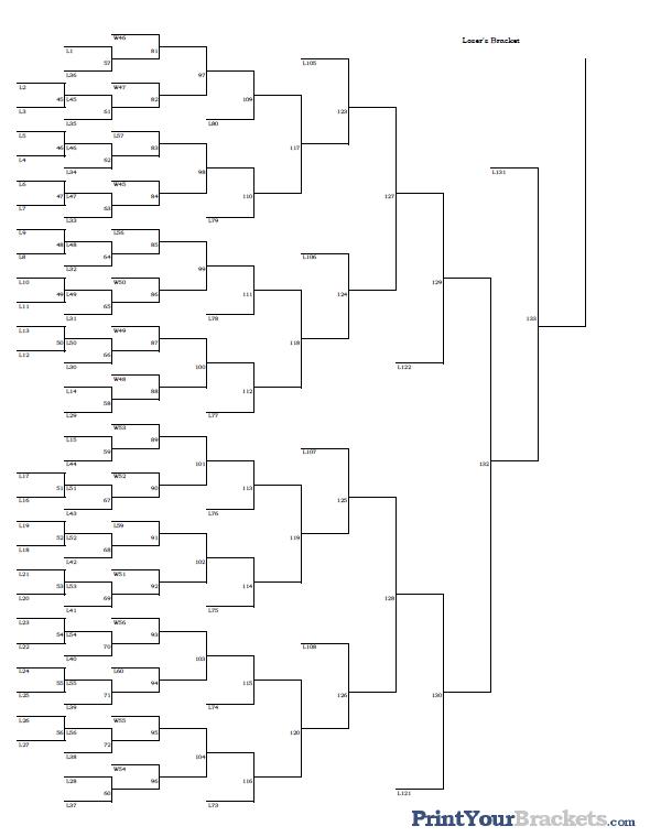 60 team - 3 game guarantee tournament bracket