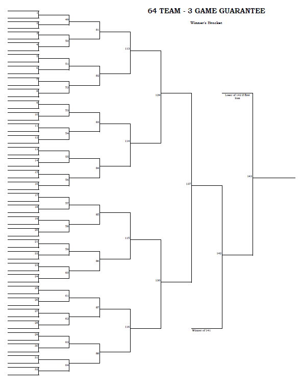 64 team - 3 game guarantee tournament bracket