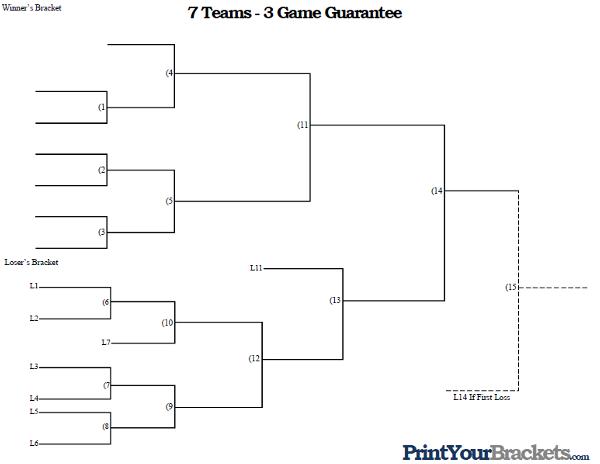 7 Team - 3 Game Guarantee Tournament Bracket - Printable
