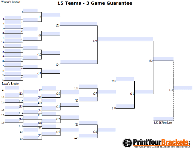 Fillable 3 Game Guarantee Tournament Bracket for 15 Teams
