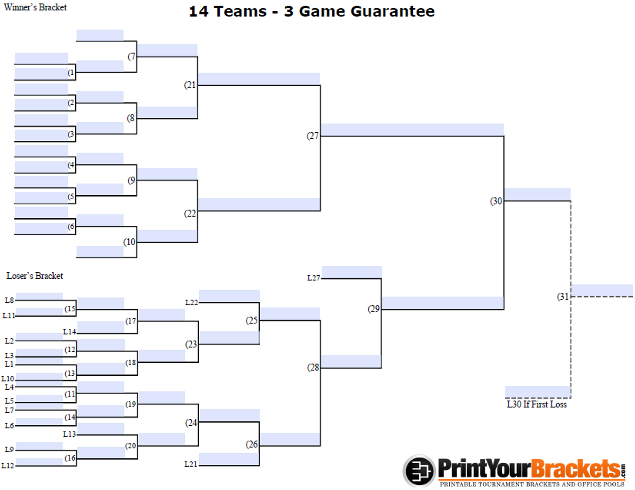 Fillable 14 Team - 3 Game Guarantee Tourney Bracket