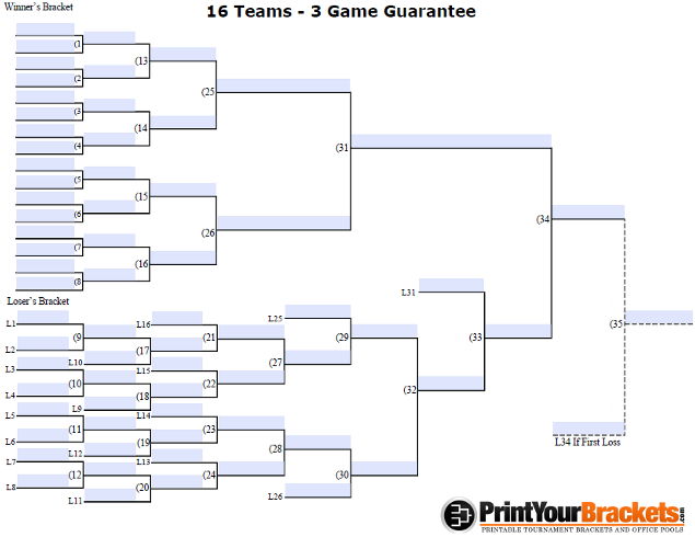 Fillable 3 Game Guarantee Tournament Bracket for 16 Teams