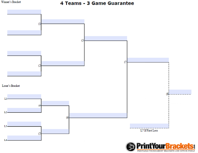 Round robin tourney 4 teams for Game brackets templates