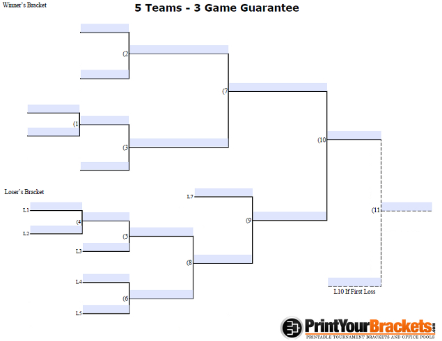 Fillable 3 Game Guarantee Tournament Bracket for 5 Teams