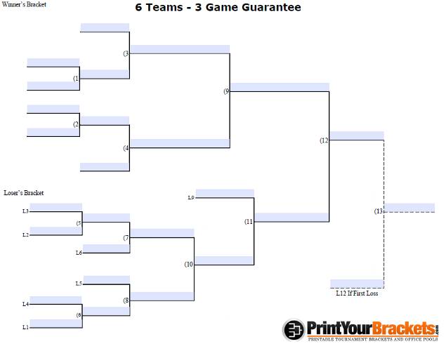 Fillable 6 team 3 game guarantee tourney bracket for 6 team draw template