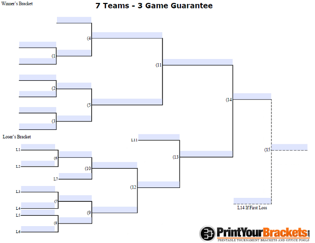 Fillable 3 Game Guarantee Tournament Bracket for 7 Teams
