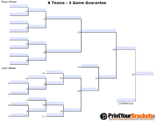 Fillable 3 Game Guarantee Tournament Bracket for 8 Teams