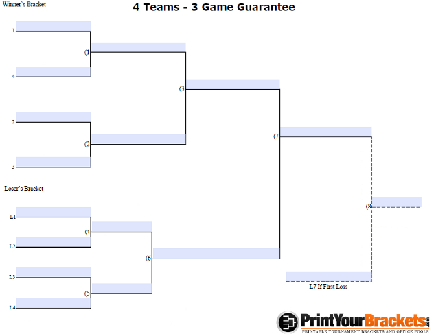 Fillable 3 Game Guarantee Tournament Bracket for 4 Teams