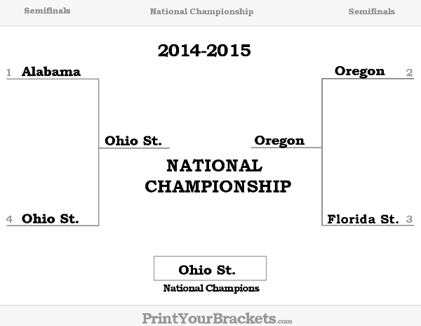 2014-2015 College Football Playoff Bracket Results