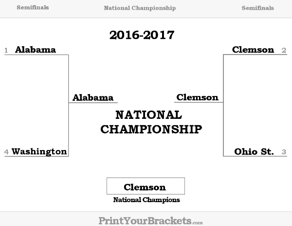 2016-2017 College Football Playoff Bracket Results