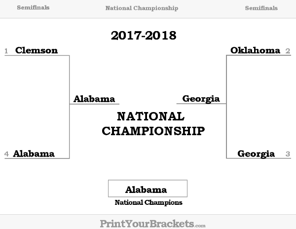 2017-2018 College Football Playoff Bracket Results
