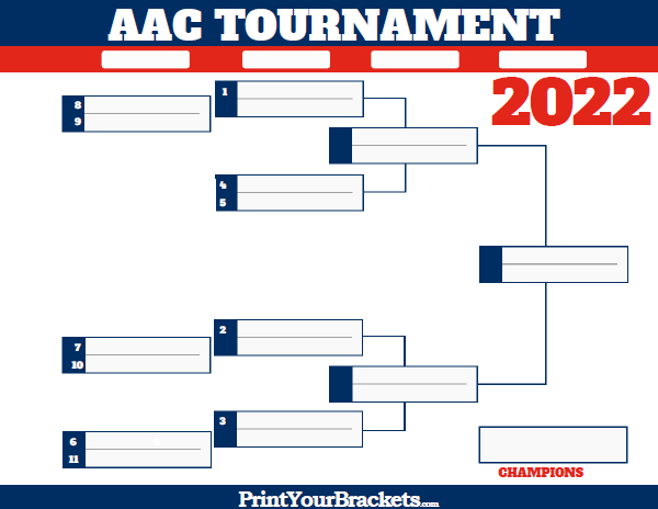 American Athletic Conference Tournament Bracket 2019 - Printable
