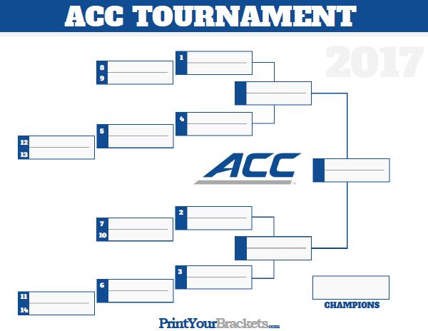 ACC Conference Tournament Bracket - Printable