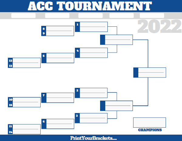 image regarding Acc Printable Bracket known as ACC Meeting Match Bracket 2020 - Printable