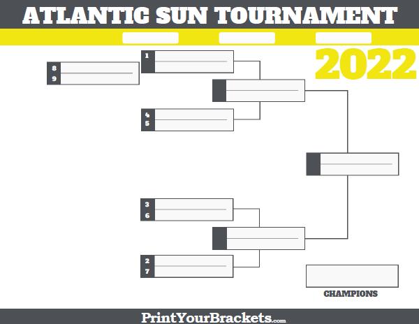 Atlantic Sun Conference Tournament Bracket 2019 - Printable