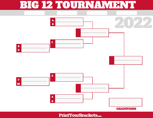Big 12 Tournament 2019 Bracket