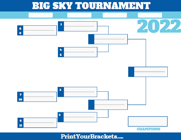 Big Sky Conference Tournament Bracket 2018 - Printable
