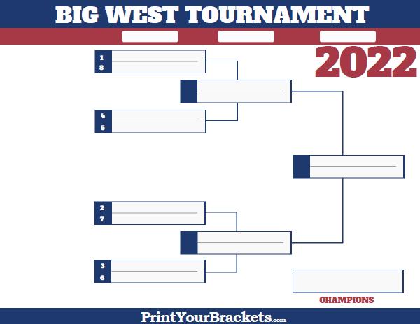 Big 12 Tournament 2019 Schedule