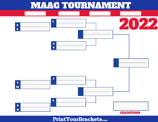 MAAC Conference Tournament Bracket 2019 Printable