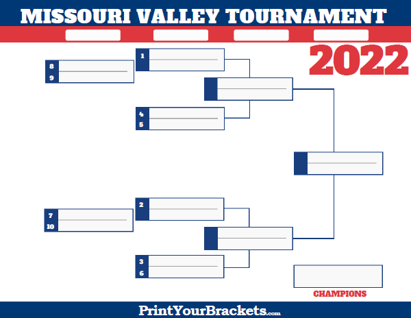Missouri Valley Conference Tournament Bracket 2019 Printable