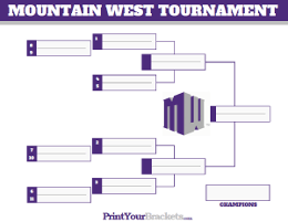 Mountain West Conference Championship