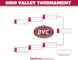 Ohio Valley Conference Championship