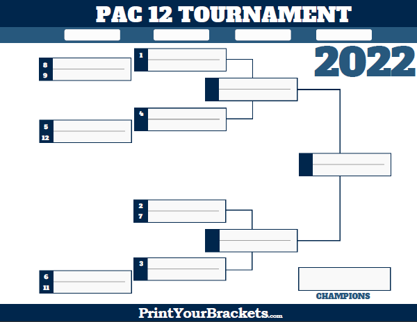 Printable Bracket 2020.Pac 12 Conference Tournament Bracket 2020 Printable