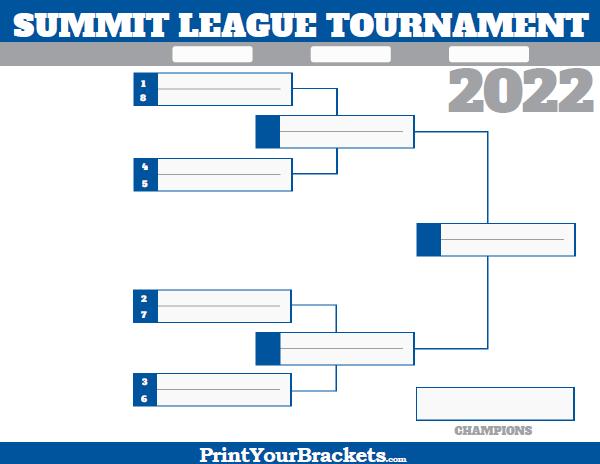 summit league conference tournament bracket 2019