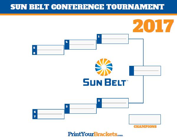 Sun Belt Conference Tournament Bracket 2017 - Printable