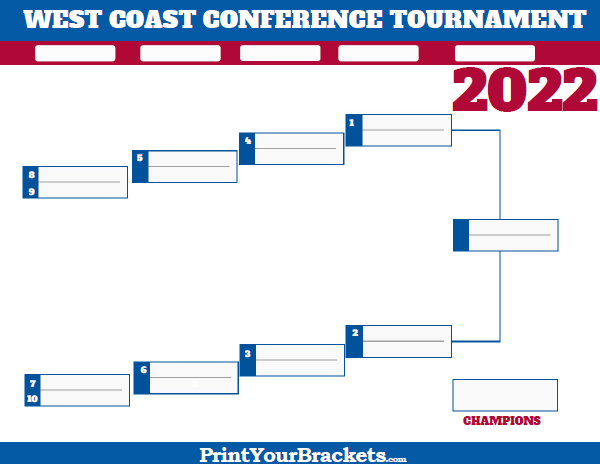 West Coast Conference Tournament Bracket 2018 - Printable