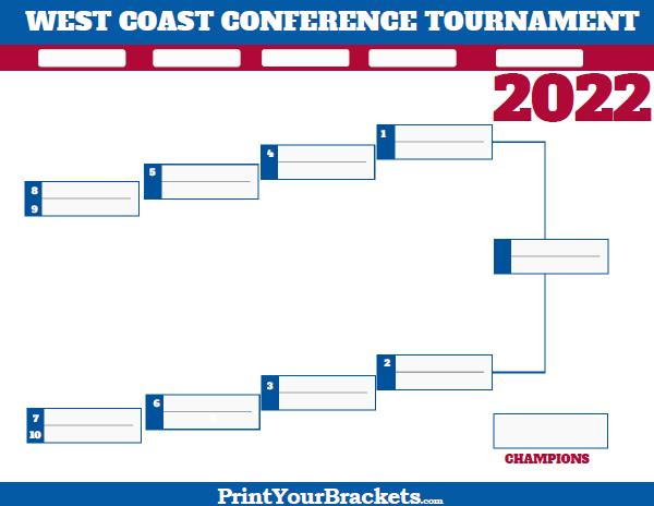 West Coast Conference Tournament Bracket