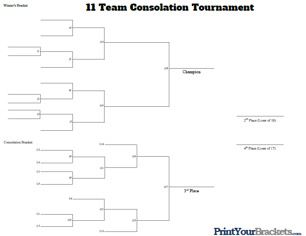 11 Man Consolation Tournament Bracket