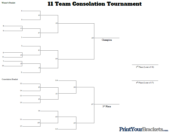 picture about Printable Double Elimination Bracket identified as 11 Staff members Bracket Double Removing