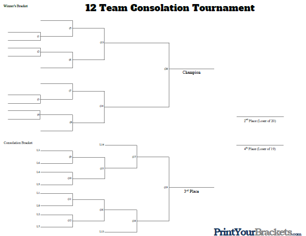 game brackets templates - 12 man consolation tournament bracket printable