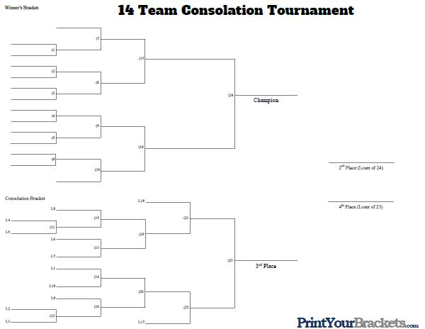 100+ Fillable 8 Team Bracket Consolation – yasminroohi