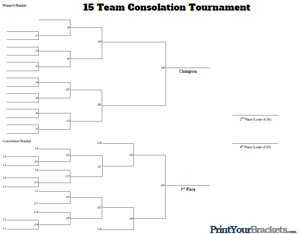 15 Man Consolation Tournament Bracket