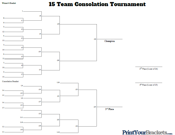 15 Man Seeded Consolation Bracket