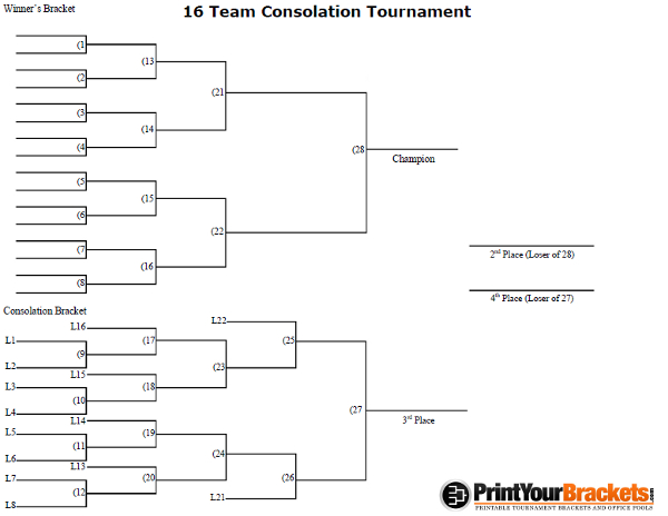 16 Man Consolation Tournament Bracket