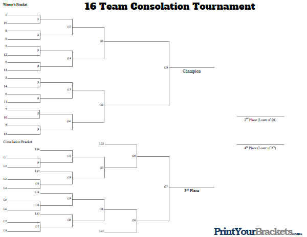 16 Man Seeded Consolation Tournament Bracket - Printable