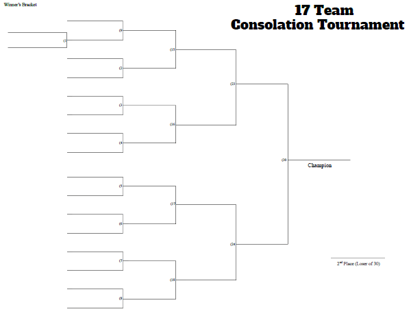 17 Man Consolation Tournament Bracket