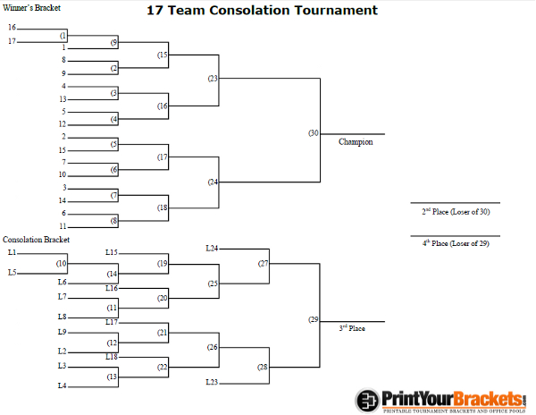 17 Man Seeded Consolation Tournament Bracket